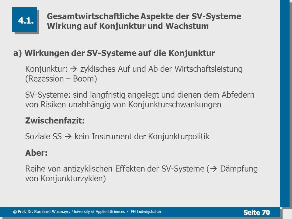 Gesamtwirtschaftliche Aspekte der SV-Systeme Wirkung auf Konjunktur und Wachstum
