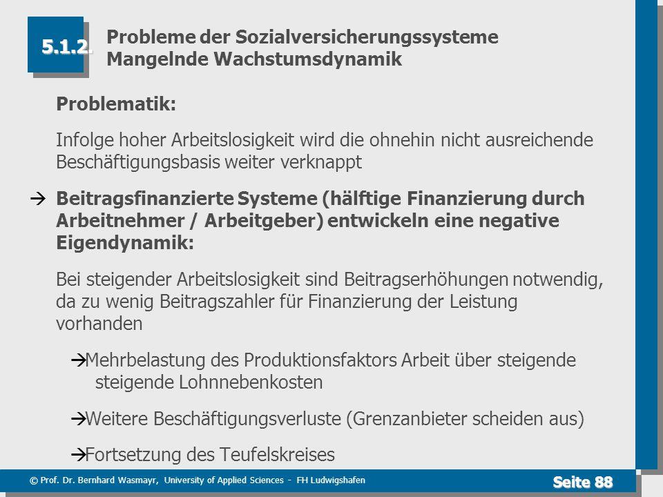 Probleme der Sozialversicherungssysteme Mangelnde Wachstumsdynamik