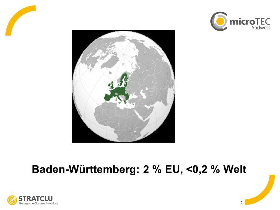 Baden-Württemberg: 2 % EU, <0,2 % Welt