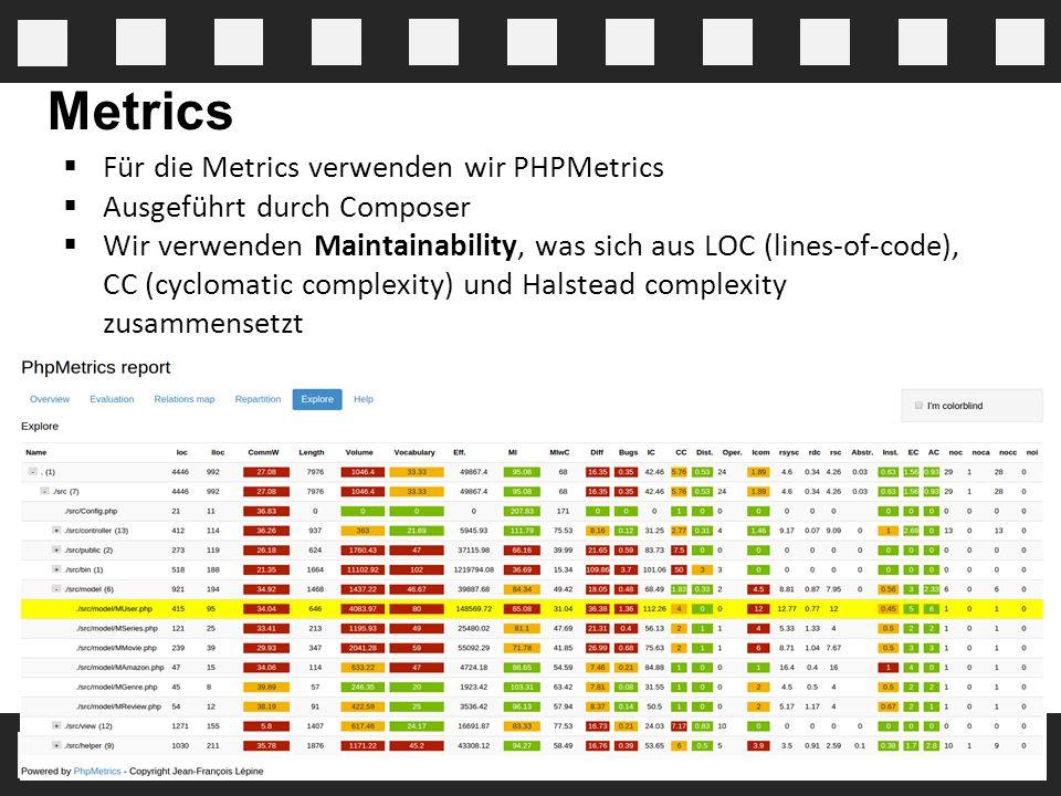 Metrics Für die Metrics verwenden wir PHPMetrics
