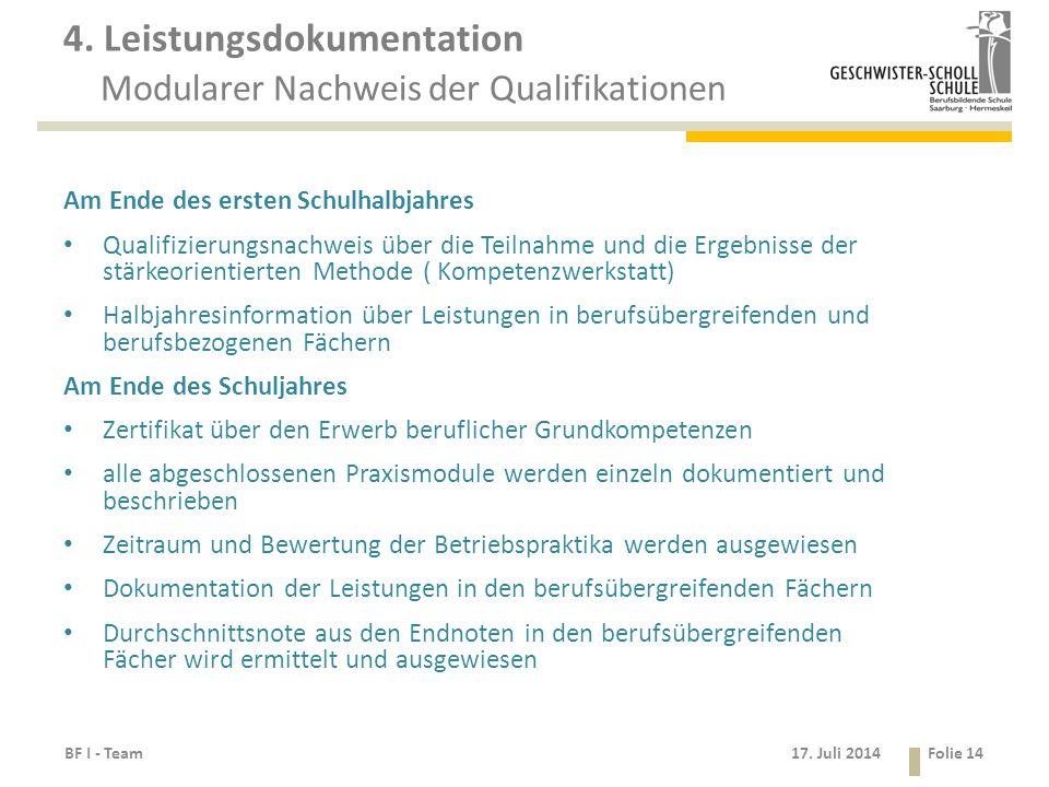 4. Leistungsdokumentation Modularer Nachweis der Qualifikationen