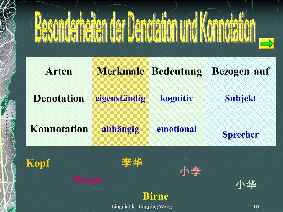 Besonderheiten der Denotation und Konnotation