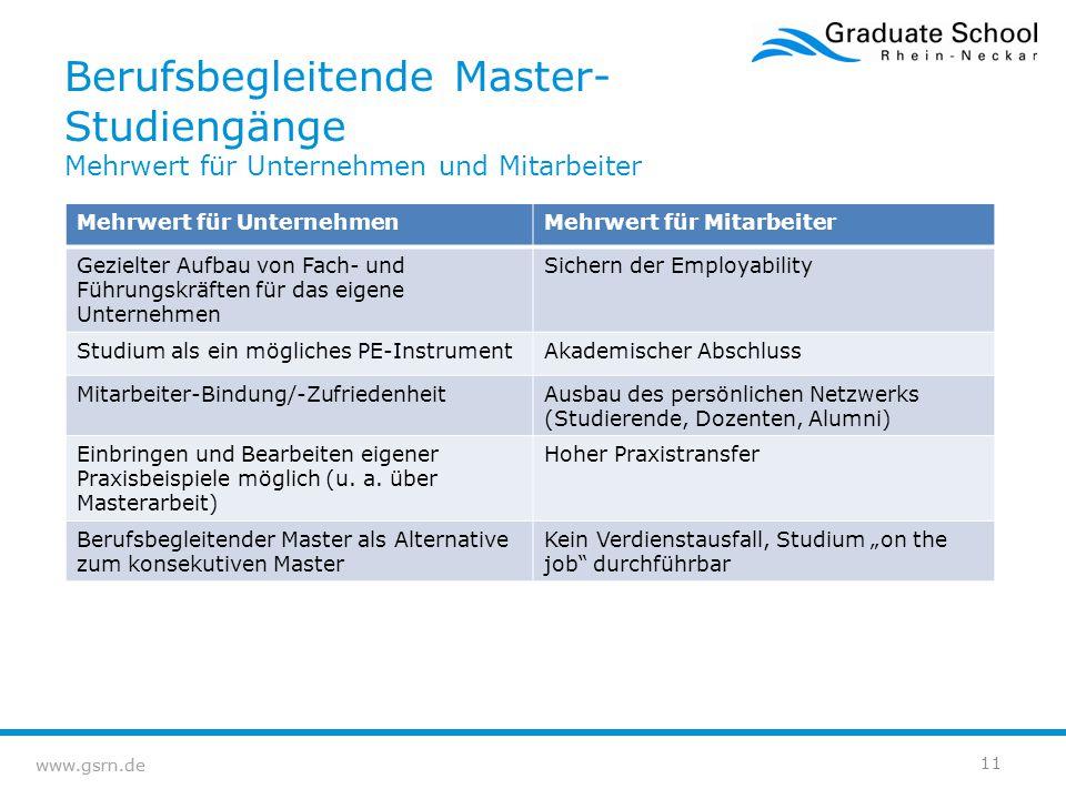 Berufsbegleitende Master-Studiengänge Mehrwert für Unternehmen und Mitarbeiter