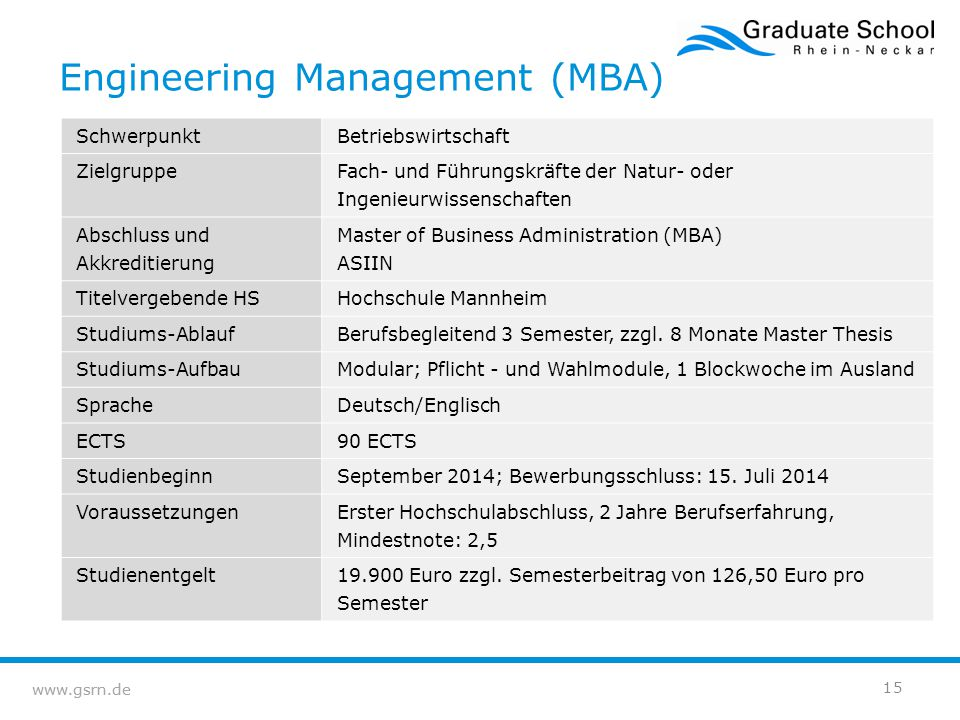 Engineering Management (MBA)