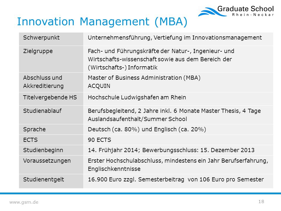 Innovation Management (MBA)
