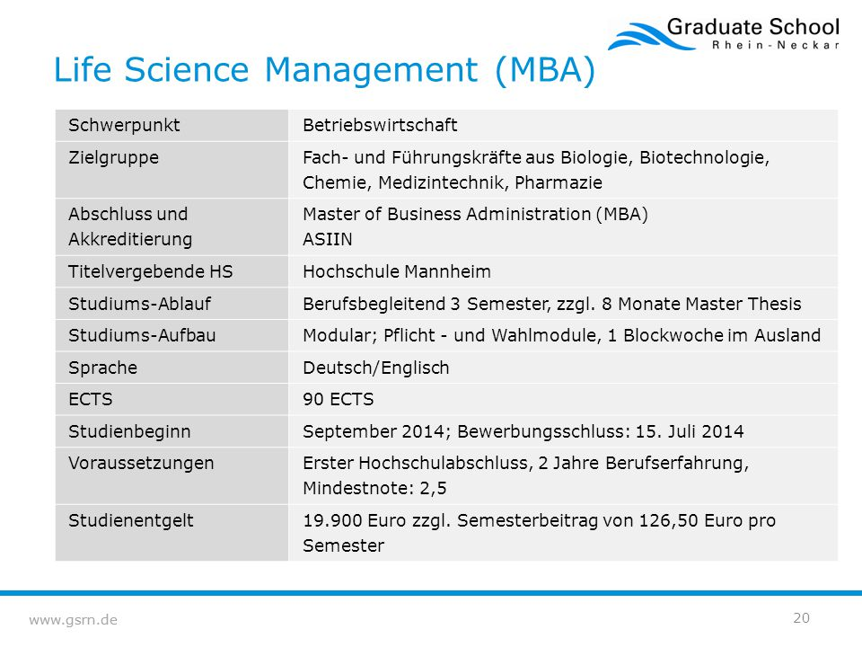 Life Science Management (MBA)
