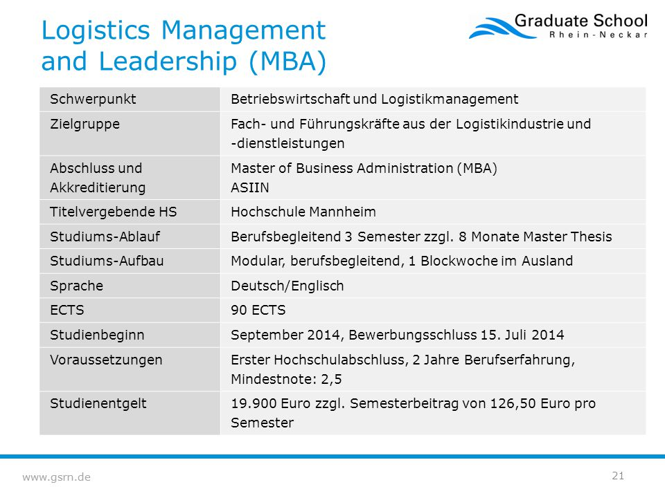 Logistics Management and Leadership (MBA)
