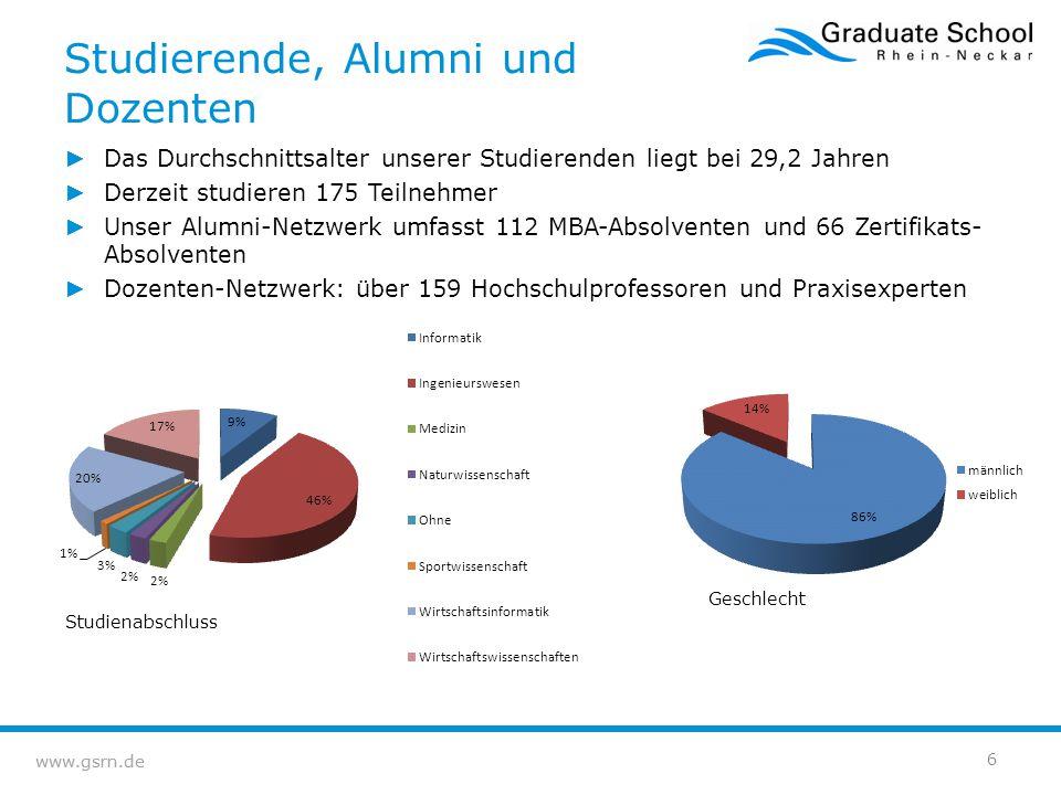 Studierende, Alumni und Dozenten
