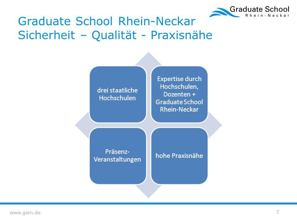 Graduate School Rhein-Neckar Sicherheit – Qualität - Praxisnähe