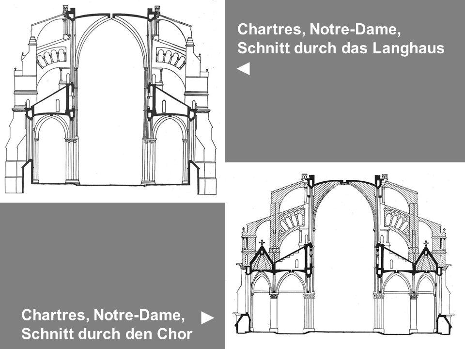 Chartres, Notre-Dame, Schnitt durch das Langhaus