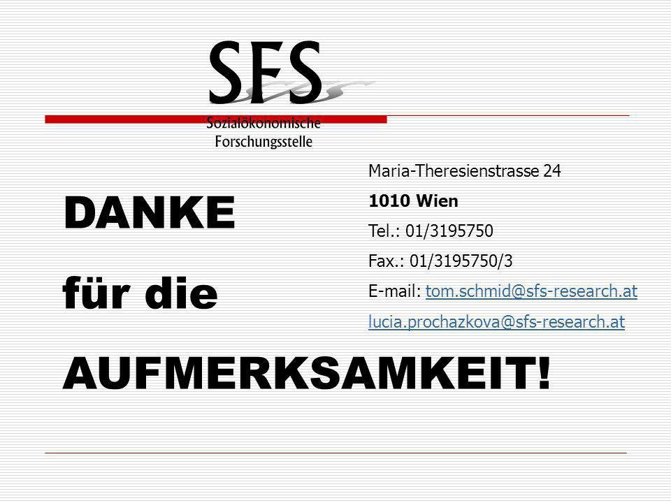 DANKE für die AUFMERKSAMKEIT! Maria-Theresienstrasse 24 1010 Wien