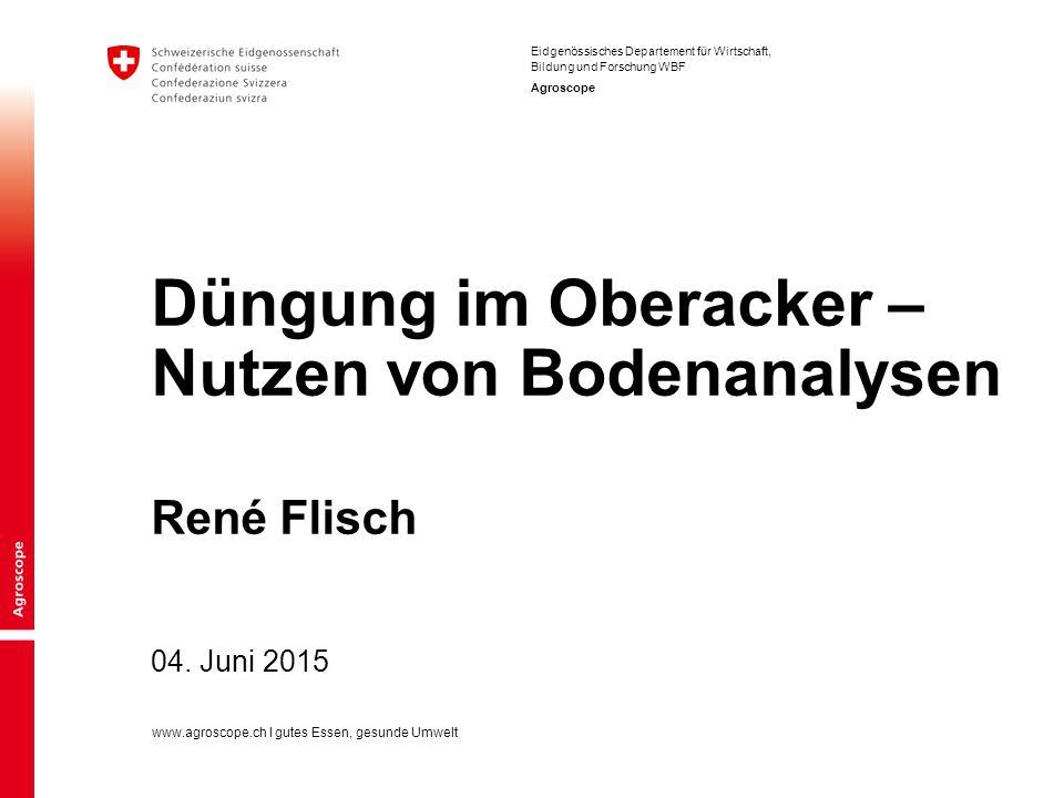 Düngung im Oberacker – Nutzen von Bodenanalysen René Flisch