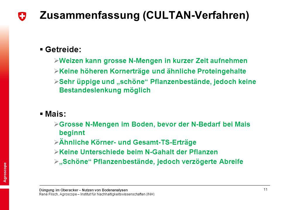 Zusammenfassung (CULTAN-Verfahren)
