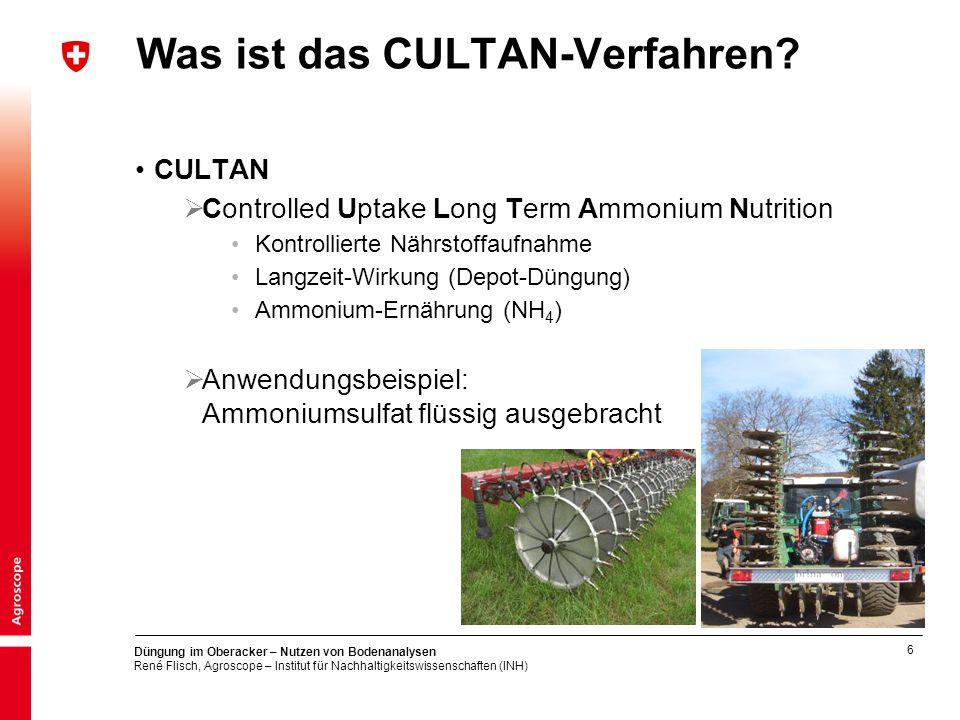 Was ist das CULTAN-Verfahren