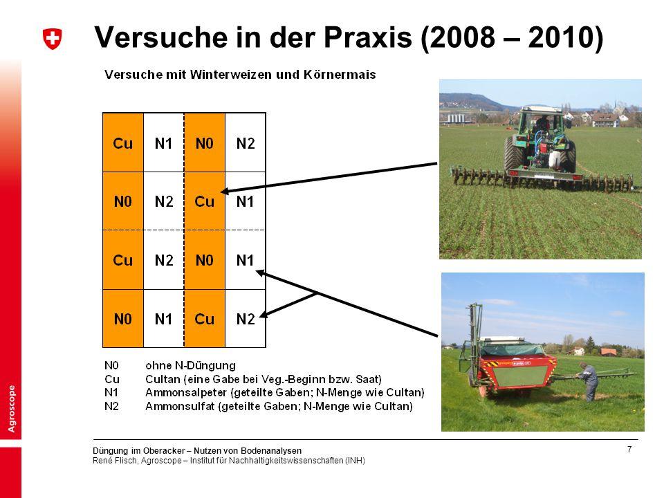 Versuche in der Praxis (2008 – 2010)