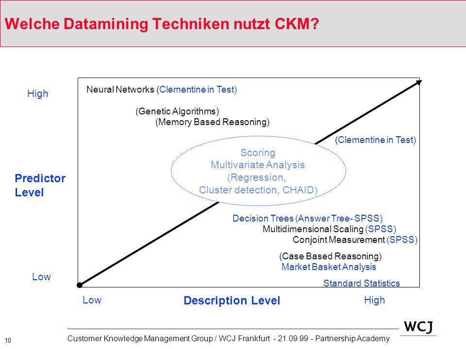 Welche Datamining Techniken nutzt CKM