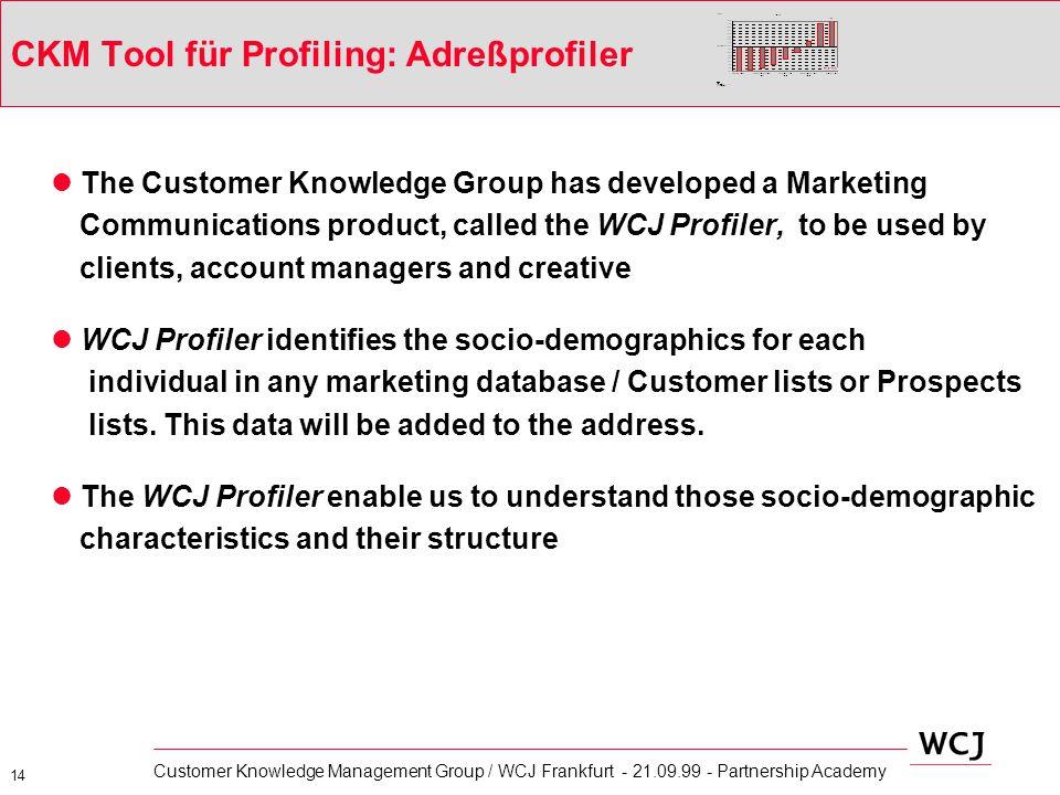 CKM Tool für Profiling: Adreßprofiler