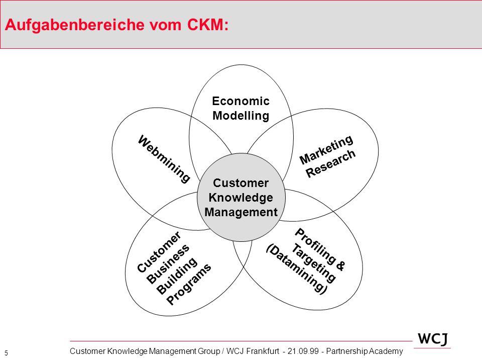 Aufgabenbereiche vom CKM: