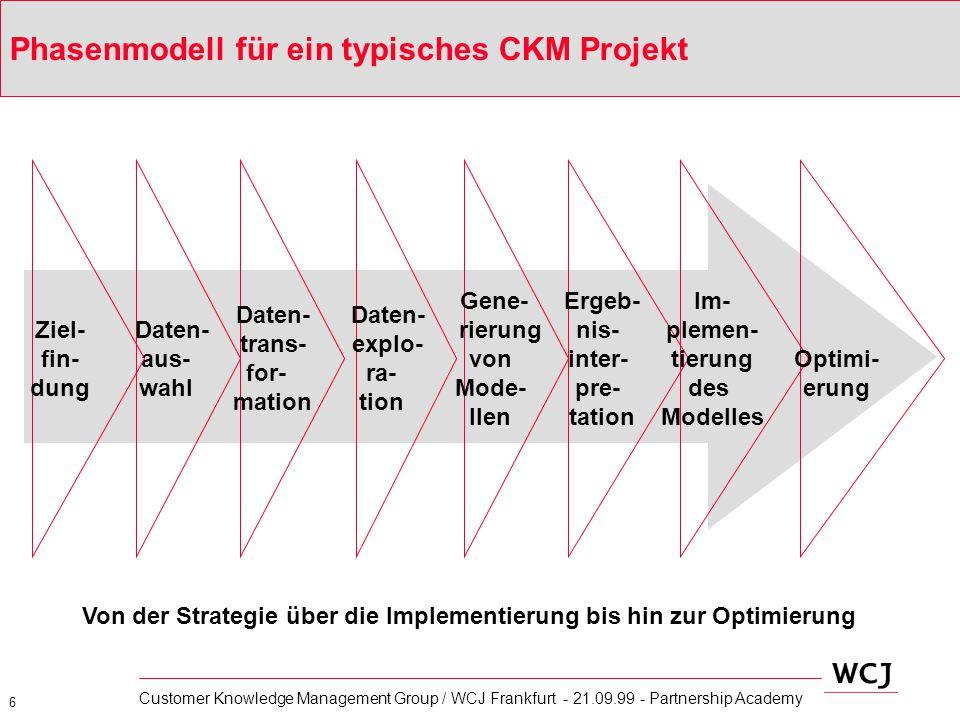Phasenmodell für ein typisches CKM Projekt