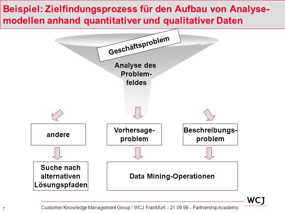 Data Mining-Operationen