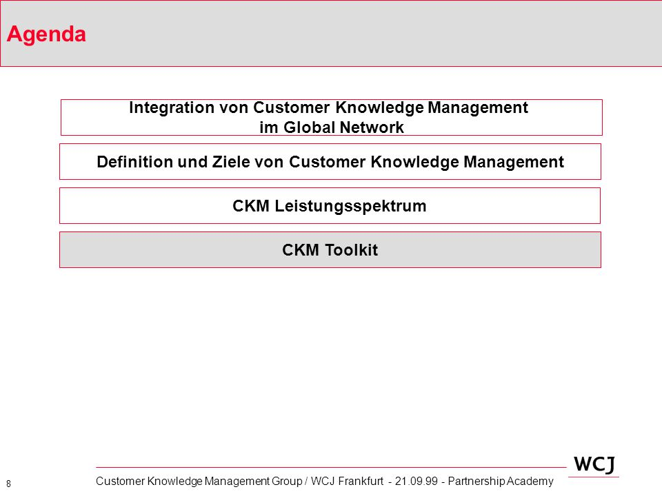 Agenda Integration von Customer Knowledge Management im Global Network
