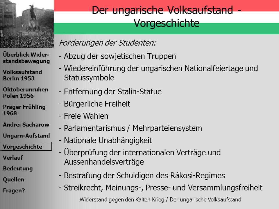 Der ungarische Volksaufstand - Vorgeschichte