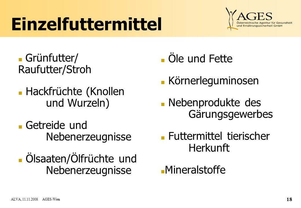 Einzelfuttermittel Grünfutter/ Raufutter/Stroh Öle und Fette