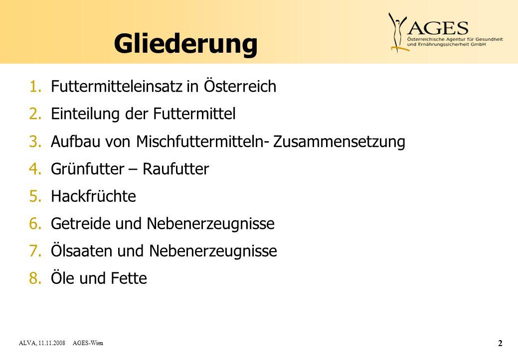Gliederung Futtermitteleinsatz in Österreich