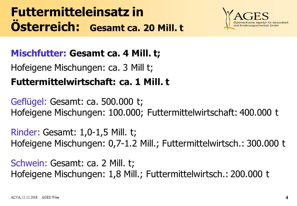 Futtermitteleinsatz in Österreich: Gesamt ca. 20 Mill. t