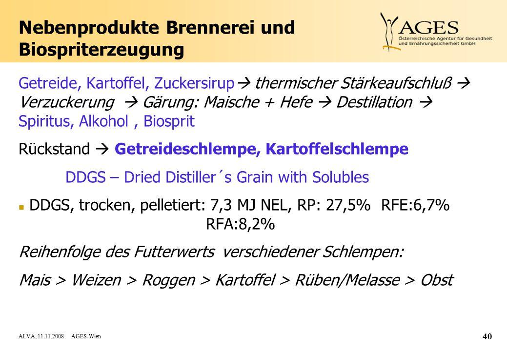 Nebenprodukte Brennerei und Biospriterzeugung