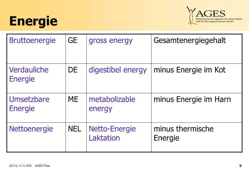 Energie Bruttoenergie GE gross energy Gesamtenergiegehalt