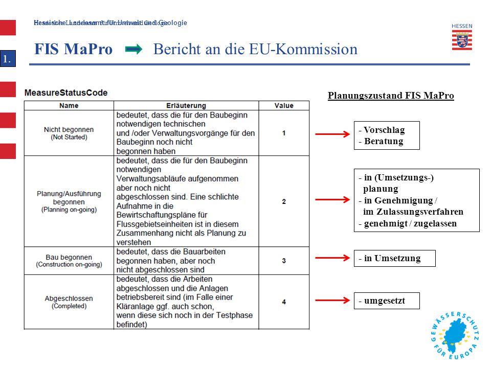 FIS MaPro Bericht an die EU-Kommission