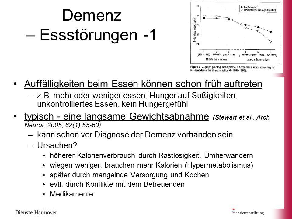 Demenz – Essstörungen -1
