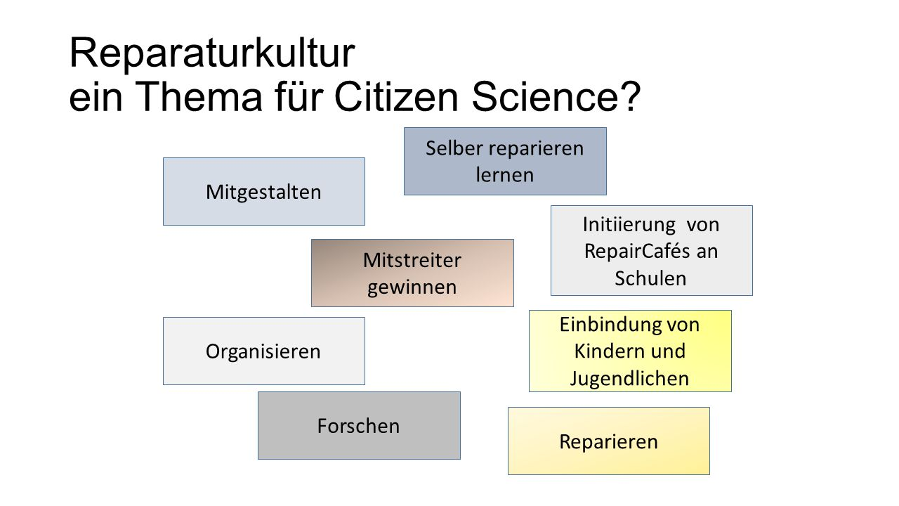 Reparaturkultur ein Thema für Citizen Science