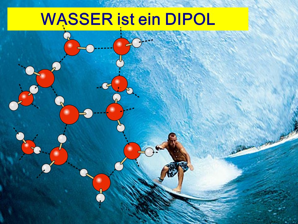 WASSER ist ein DIPOL
