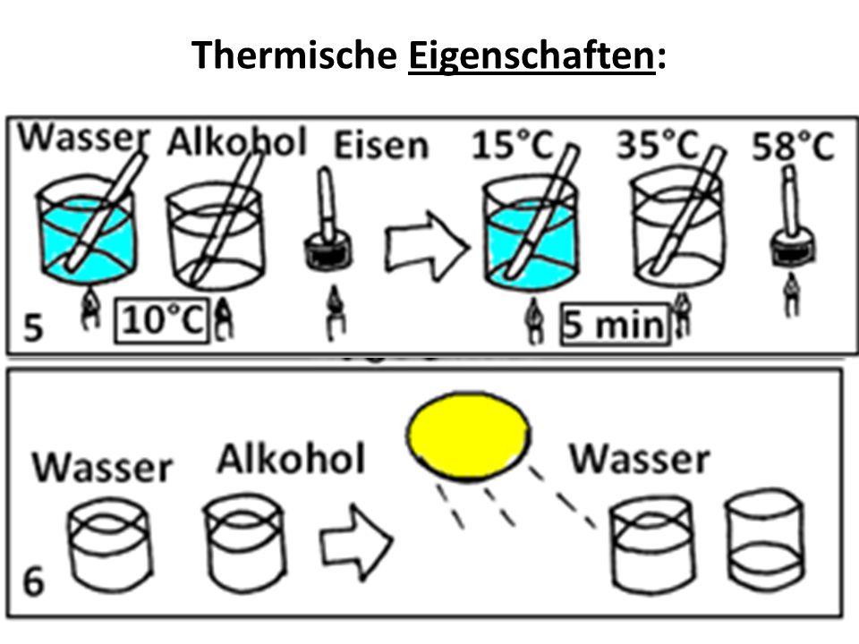 Thermische Eigenschaften: