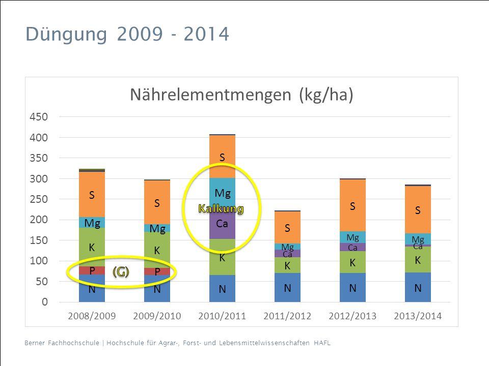 Düngung 2009 - 2014 Kalkung Reinnährstoffe! (G)