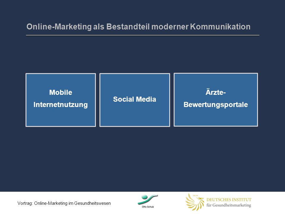 Online-Marketing als Bestandteil moderner Kommunikation