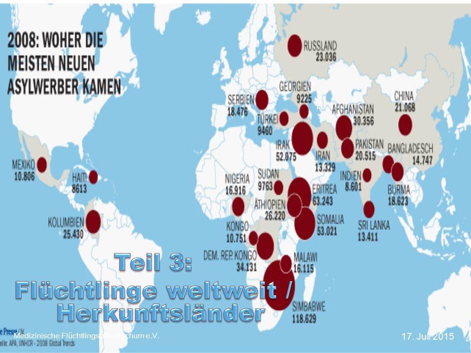 Flüchtlinge weltweit / Herkunftsländer