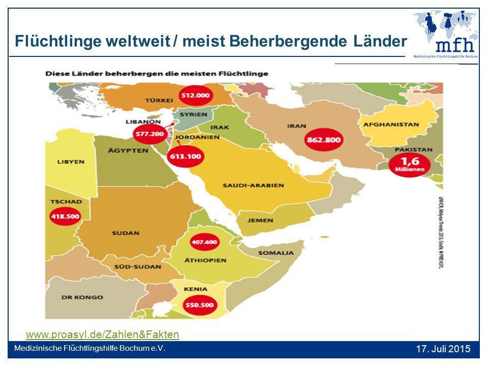 Flüchtlinge weltweit / meist Beherbergende Länder