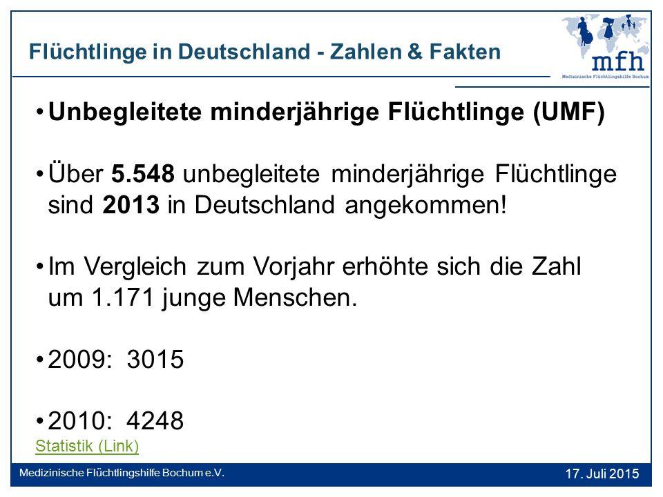 Flüchtlinge in Deutschland - Zahlen & Fakten