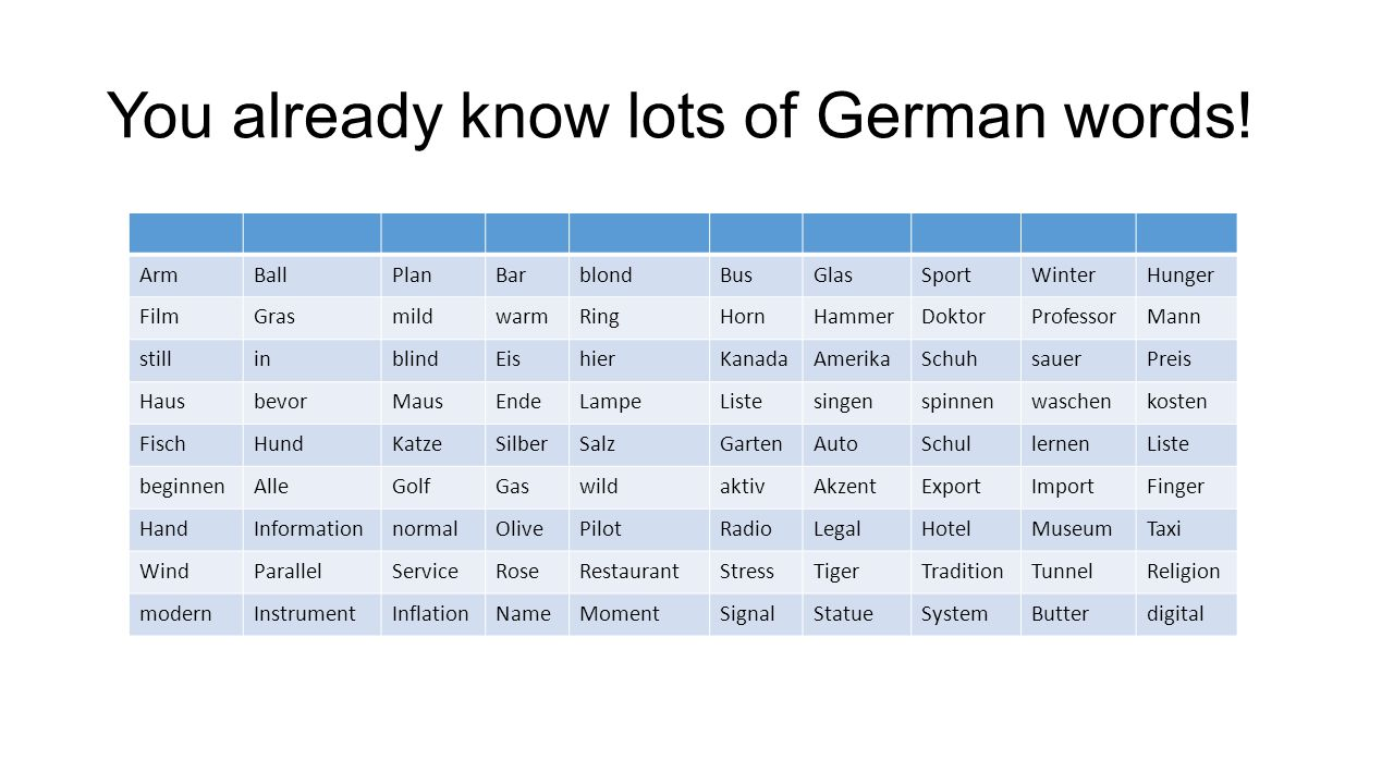 You already know lots of German words!