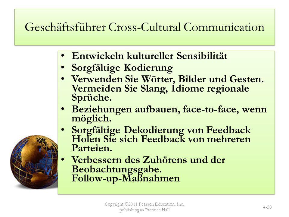 Geschäftsführer Cross-Cultural Communication