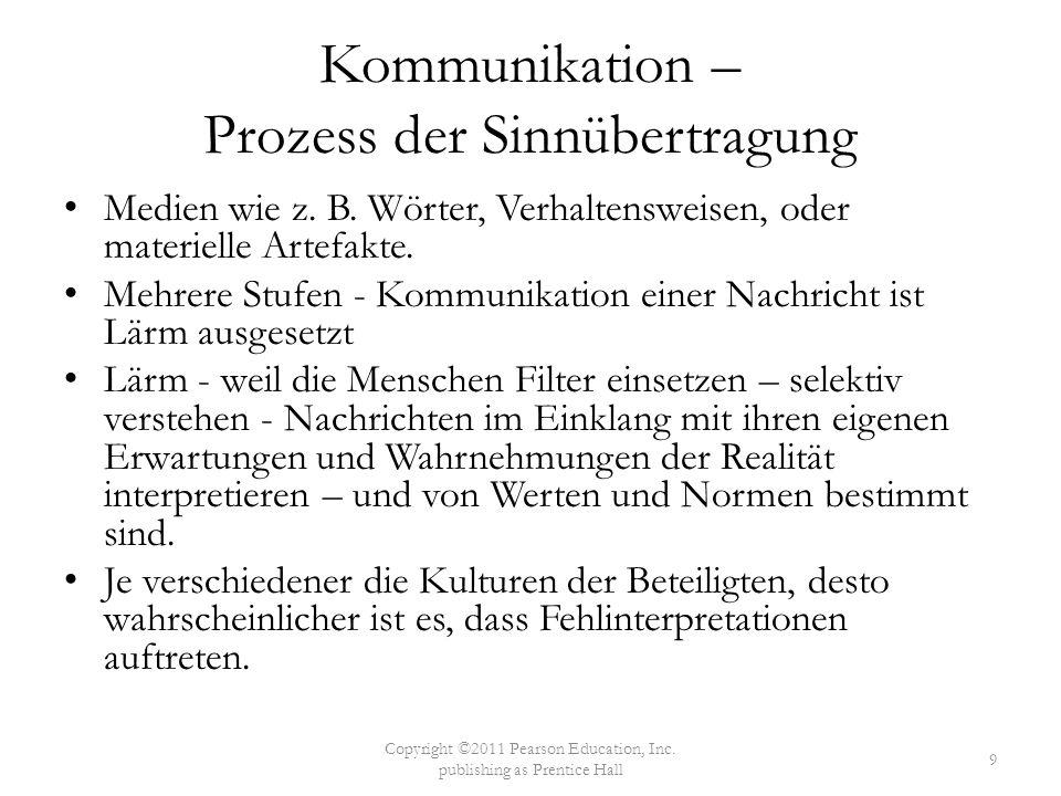 Kommunikation – Prozess der Sinnübertragung