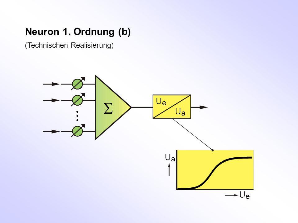 Neuron 1. Ordnung (b) (Technischen Realisierung) S Ue Ua Ua Ue