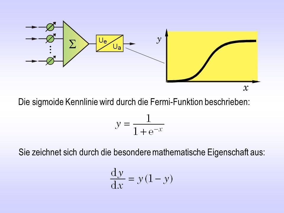 y S. Ue. Ua. x. Die sigmoide Kennlinie wird durch die Fermi-Funktion beschrieben: