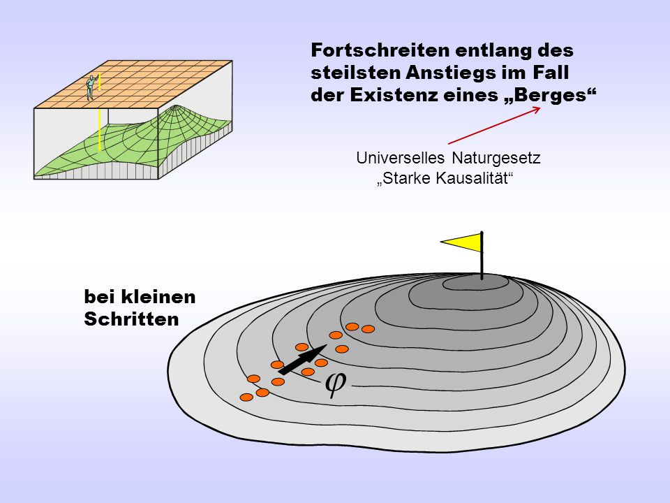 Universelles Naturgesetz