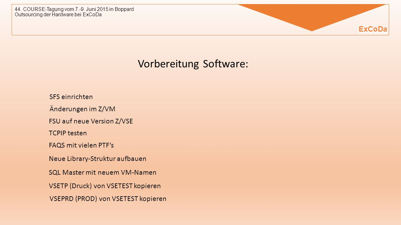 Vorbereitung Software: