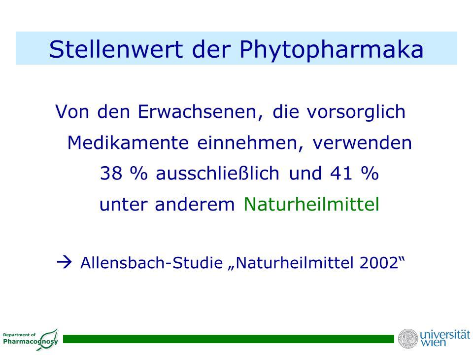 Stellenwert der Phytopharmaka