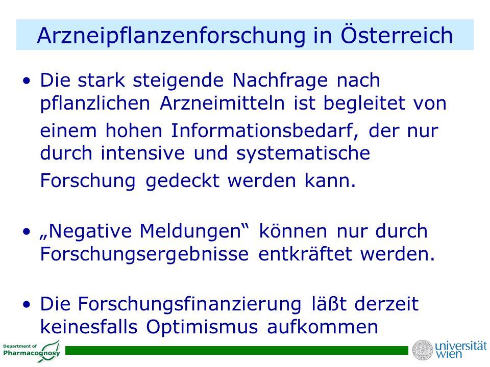 Arzneipflanzenforschung in Österreich